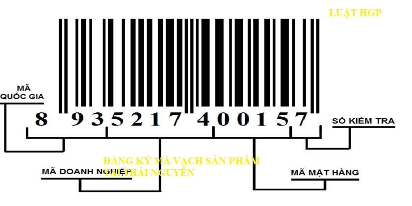 Đăng ký mã vạch sản phẩm tại Thái Nguyên